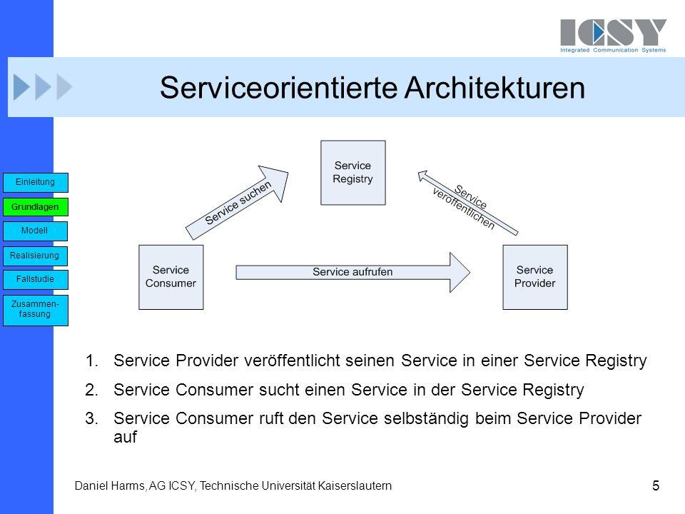 5 Daniel Harms, AG ICSY, Technische Universität Kaiserslautern Serviceorientierte Architekturen 1.Service Provider veröffentlicht seinen Service in ei
