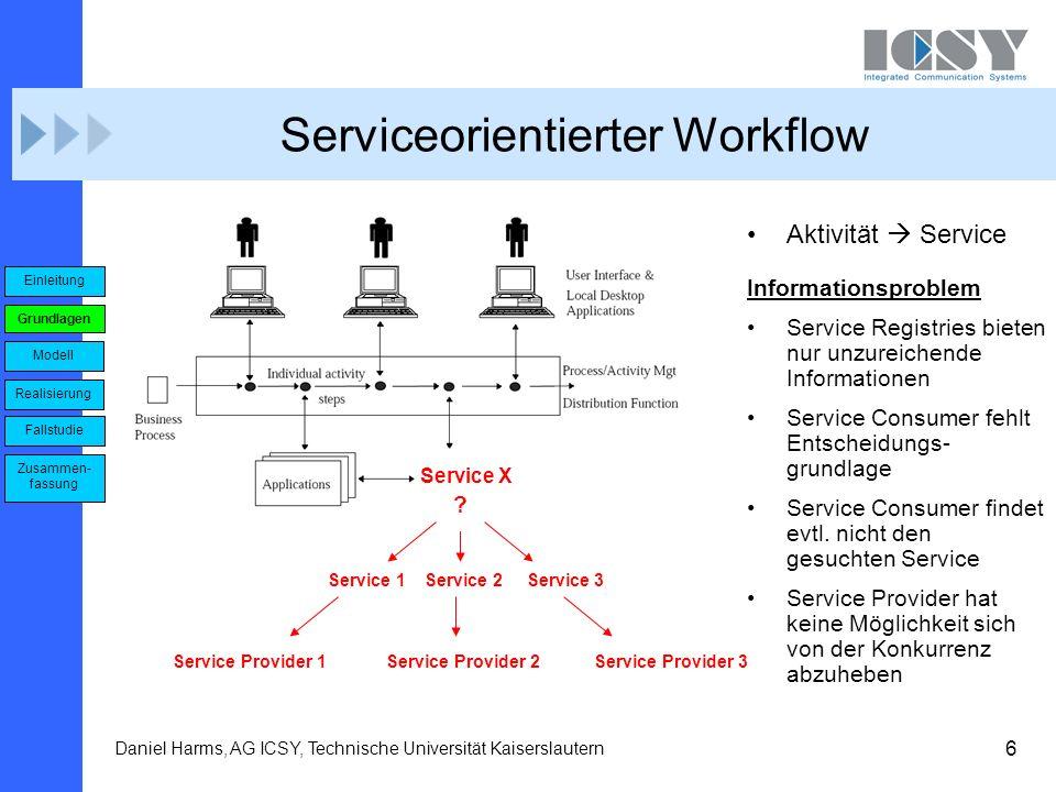 6 Daniel Harms, AG ICSY, Technische Universität Kaiserslautern Serviceorientierter Workflow Service X Informationsproblem Service Registries bieten nu