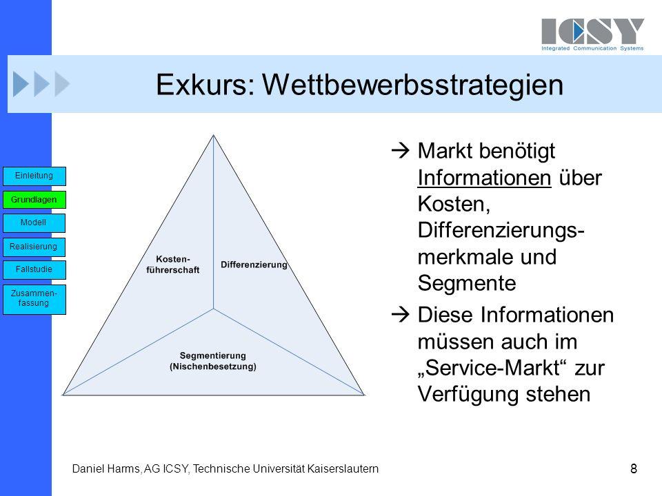 8 Daniel Harms, AG ICSY, Technische Universität Kaiserslautern Exkurs: Wettbewerbsstrategien Markt benötigt Informationen über Kosten, Differenzierung