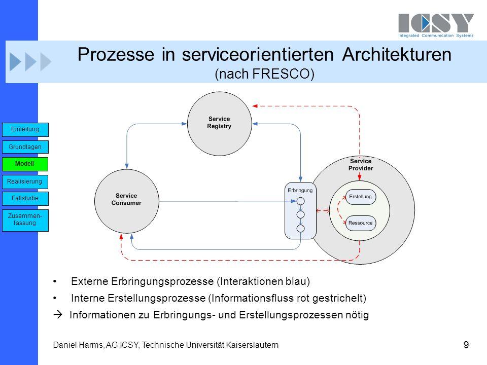 9 Daniel Harms, AG ICSY, Technische Universität Kaiserslautern Prozesse in serviceorientierten Architekturen (nach FRESCO) Externe Erbringungsprozesse