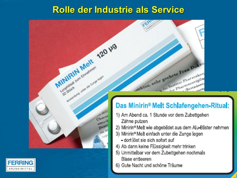Rolle der Industrie als Service