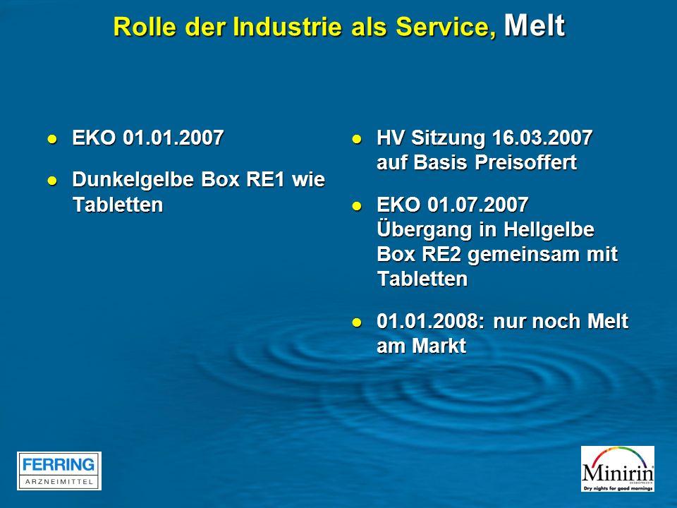 Rolle der Industrie als Service, Melt EKO 01.01.2007 EKO 01.01.2007 Dunkelgelbe Box RE1 wie Tabletten Dunkelgelbe Box RE1 wie Tabletten HV Sitzung 16.