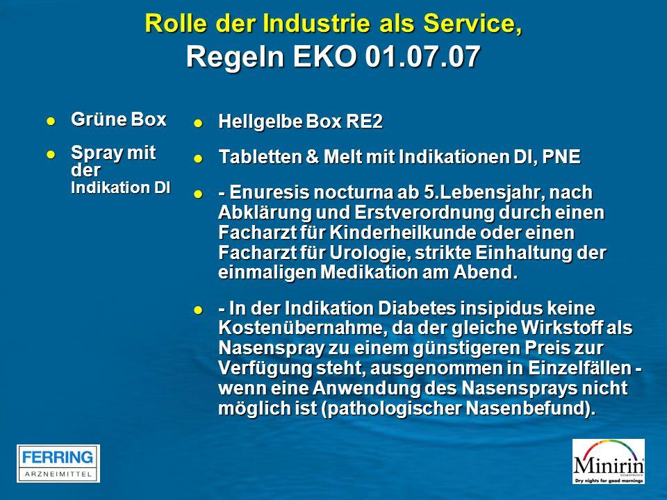 Rolle der Industrie als Service, Regeln EKO 01.07.07 Grüne Box Grüne Box Spray mit der Indikation DI Spray mit der Indikation DI Hellgelbe Box RE2 Hel