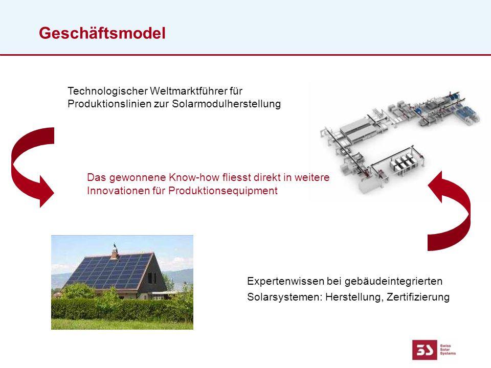 30 Jahre Erfahrung in Gebäudeintegration 3S Swiss Solar Systems AG www.3-s.ch