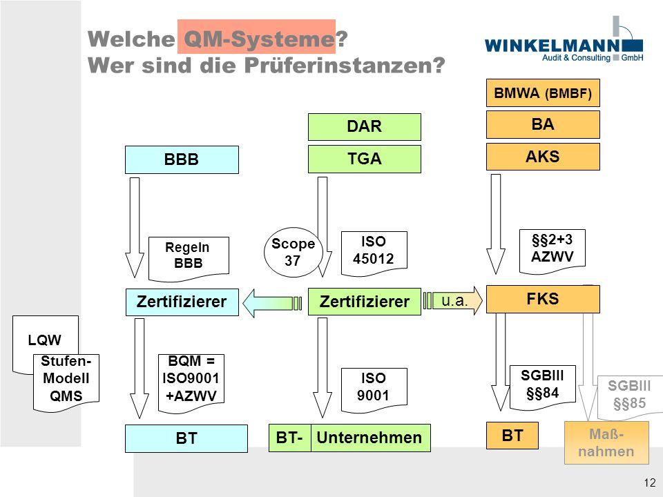 12 LQW Welche QM-Systeme.Wer sind die Prüferinstanzen.