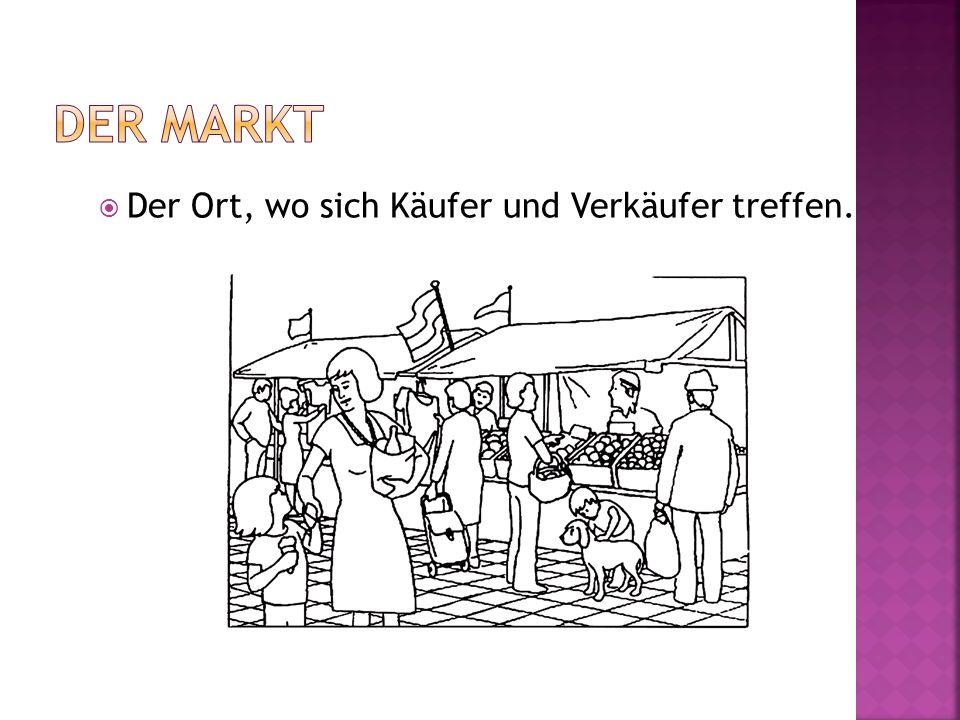 Für alle wirtschaftlichen Güter gibt es einen Preis Warenmarkt (Ware) Arbeitsmarkt (Arbeitskraft) Liegenschaftsmarkt (Immobilien) Versicherungsmarkt (Versicherungsverträge) Rohstoffmarkt (Rohstoffe) Kapitalmarkt (Geld, Aktien usw.) Öffentliche Versteigerungen
