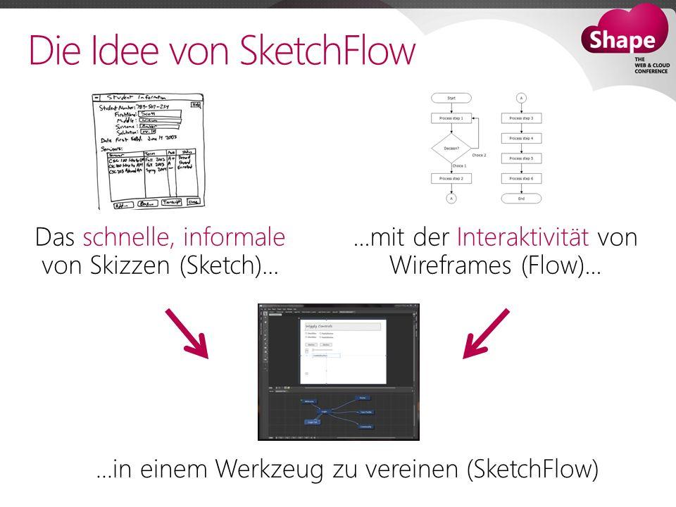 Die Idee von SketchFlow Das schnelle, informale von Skizzen (Sketch)......mit der Interaktivität von Wireframes (Flow)......in einem Werkzeug zu vereinen (SketchFlow)