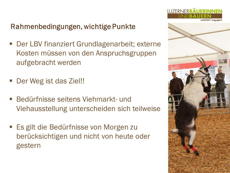 www.luzernerbauern.ch Rahmenbedingungen, wichtige Punkte Der LBV finanziert Grundlagenarbeit; externe Kosten müssen von den Anspruchsgruppen aufgebracht werden Der Weg ist das Ziel!.