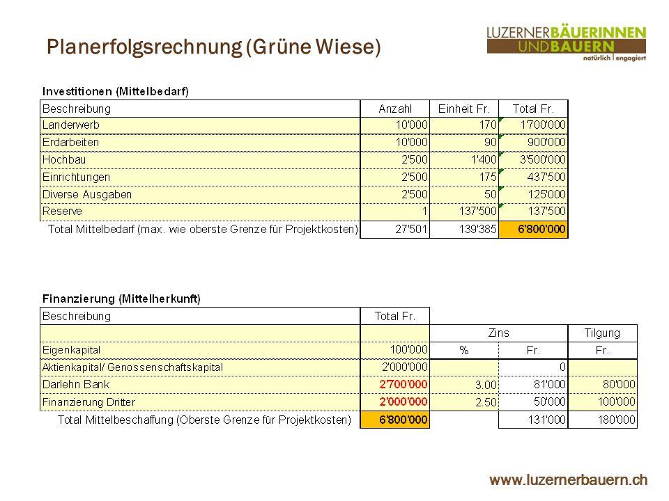 www.luzernerbauern.ch Planerfolgsrechnung (Grüne Wiese)