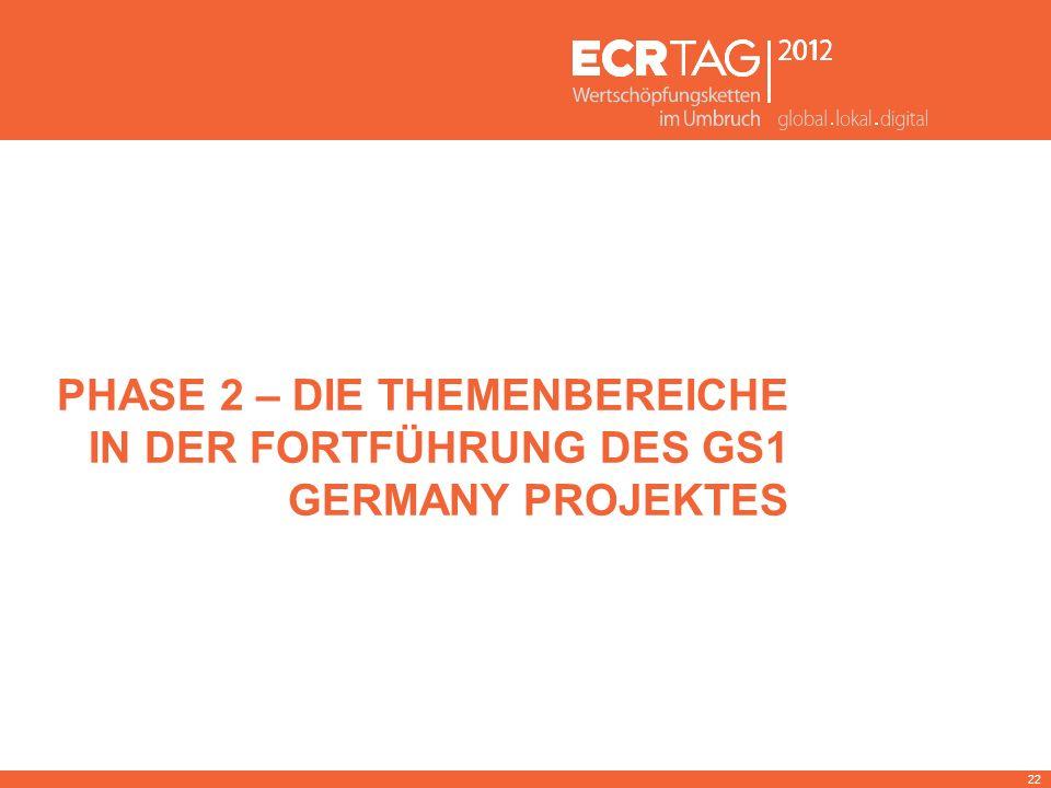 PHASE 2 – DIE THEMENBEREICHE IN DER FORTFÜHRUNG DES GS1 GERMANY PROJEKTES 22