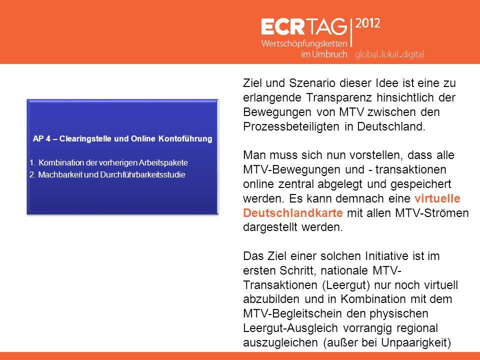 Ziel und Szenario dieser Idee ist eine zu erlangende Transparenz hinsichtlich der Bewegungen von MTV zwischen den Prozessbeteiligten in Deutschland. M