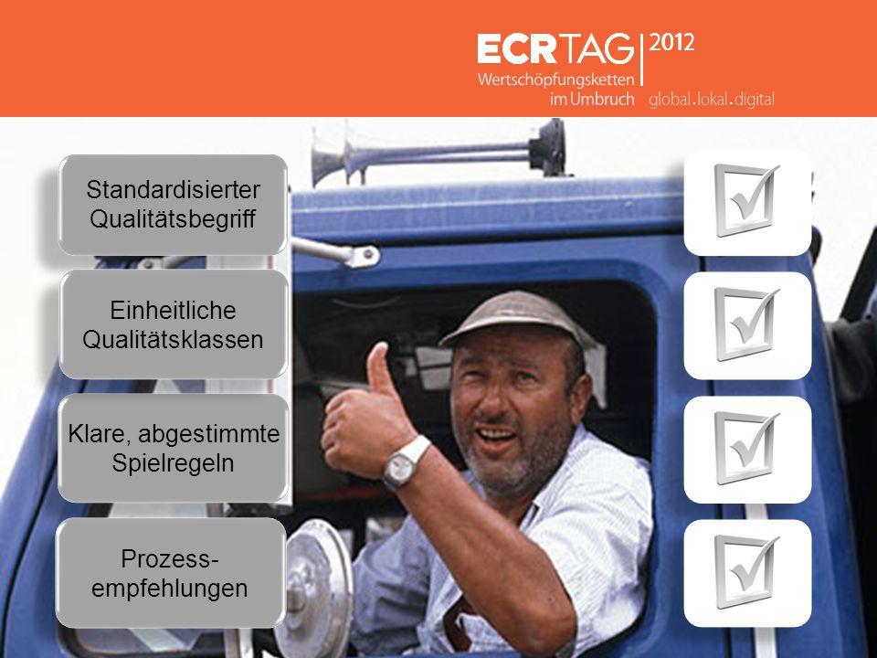 6 Dr. Max Mustermann | Managing Director Solutions | Enineering Muster GmbH & Co. KG Klare, abgestimmte Spielregeln Standardisierter Qualitätsbegriff