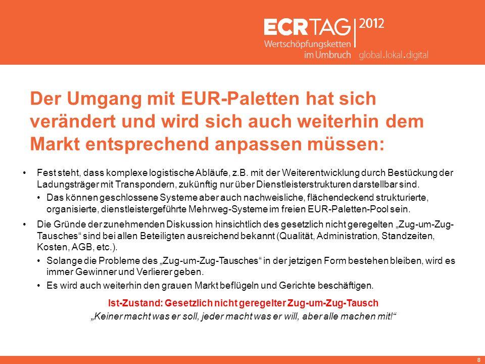Der Umgang mit EUR-Paletten hat sich verändert und wird sich auch weiterhin dem Markt entsprechend anpassen müssen: 8 Fest steht, dass komplexe logist