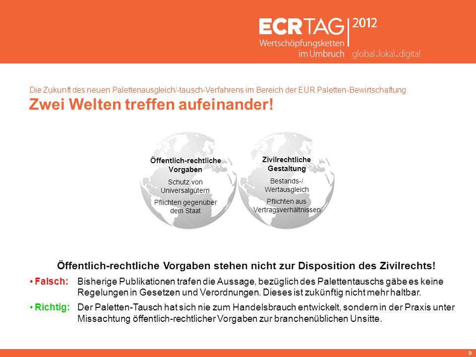 Die Zukunft des neuen Palettenausgleich/-tausch-Verfahrens im Bereich der EUR Paletten-Bewirtschaftung Zwei Welten treffen aufeinander! 9 Öffentlich-r