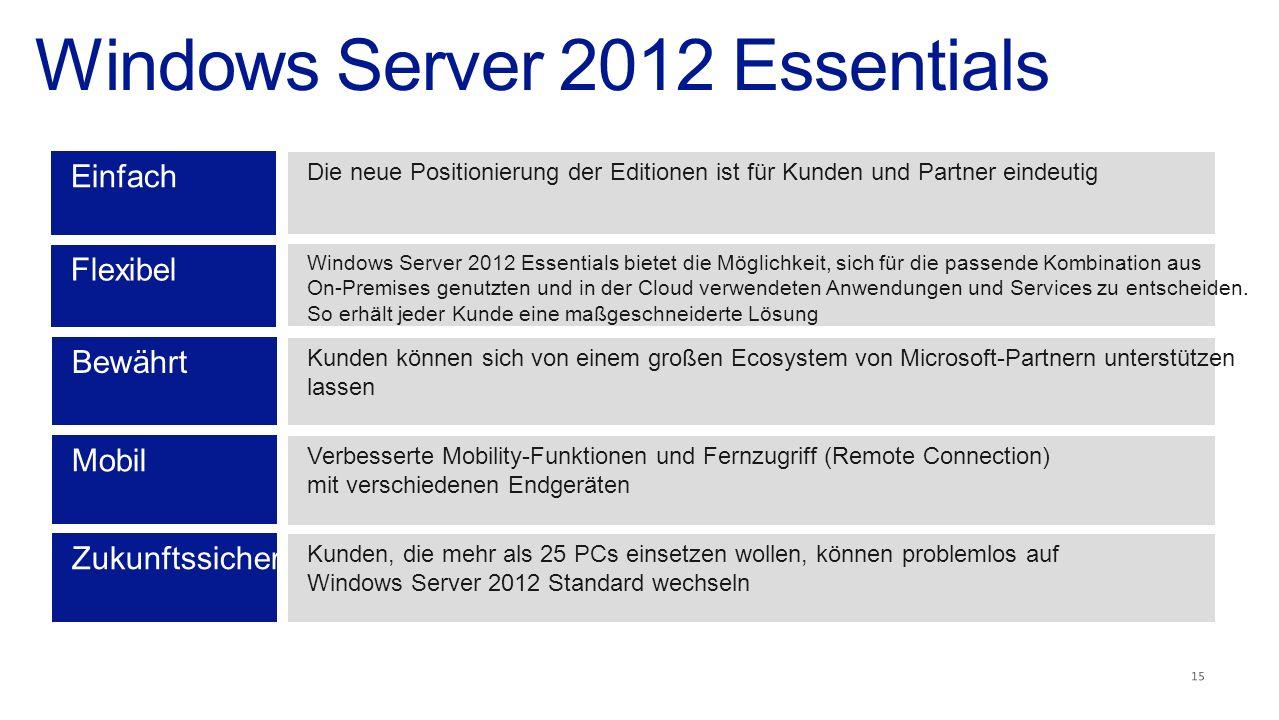 Windows Server 2012 Essentials Die neue Positionierung der Editionen ist für Kunden und Partner eindeutig Windows Server 2012 Essentials bietet die Möglichkeit, sich für die passende Kombination aus On-Premises genutzten und in der Cloud verwendeten Anwendungen und Services zu entscheiden.