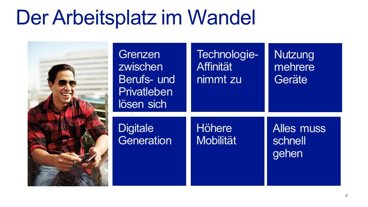 Der Trend geht zum mobilen Arbeitsplatz Schlussfolgerung Im Zuge der Consumerization der IT verändert sich auch die Arbeitswelt.