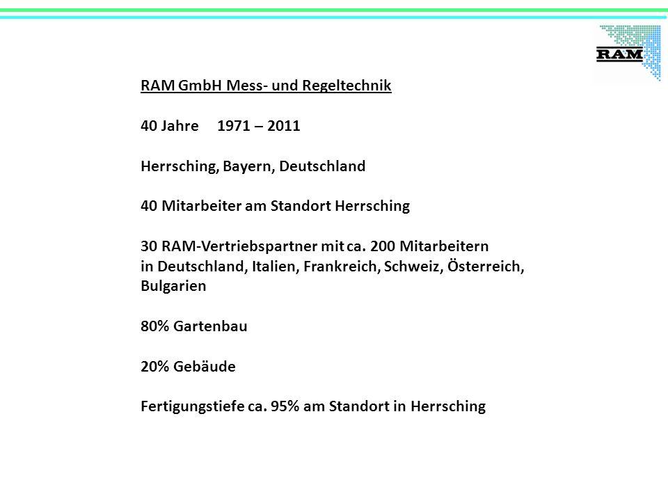 RAM GmbH Mess- und Regeltechnik 40 Jahre 1971 – 2011 Herrsching, Bayern, Deutschland 40 Mitarbeiter am Standort Herrsching 30 RAM-Vertriebspartner mit