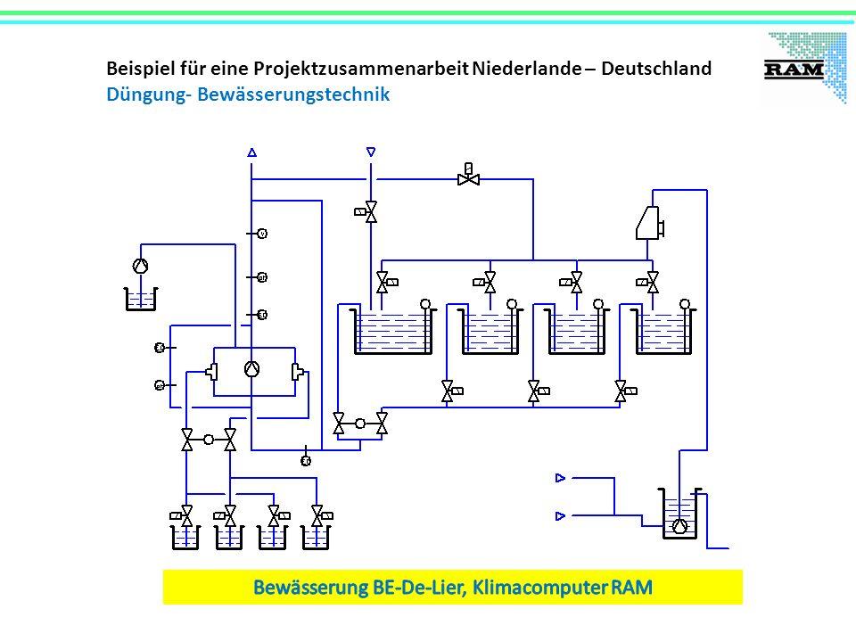 Beispiel für eine Projektzusammenarbeit Niederlande – Deutschland Düngung- Bewässerungstechnik