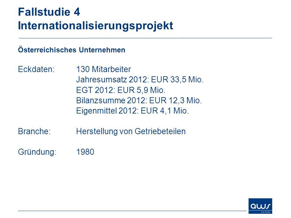 Fallstudie 4 Internationalisierungsprojekt Österreichisches Unternehmen Eckdaten:130 Mitarbeiter Jahresumsatz 2012: EUR 33,5 Mio. EGT 2012: EUR 5,9 Mi