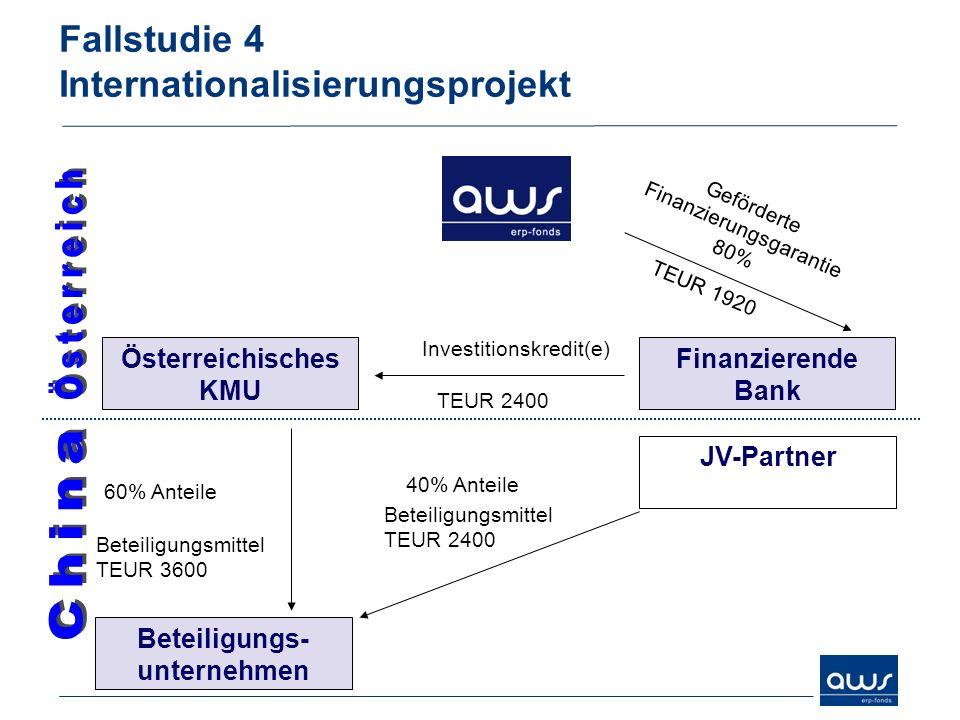Fallstudie 4 Internationalisierungsprojekt TEUR 1920 TEUR 2400 Investitionskredit(e) Beteiligungsmittel TEUR 2400 40% Anteile Österreichisches KMU Fin