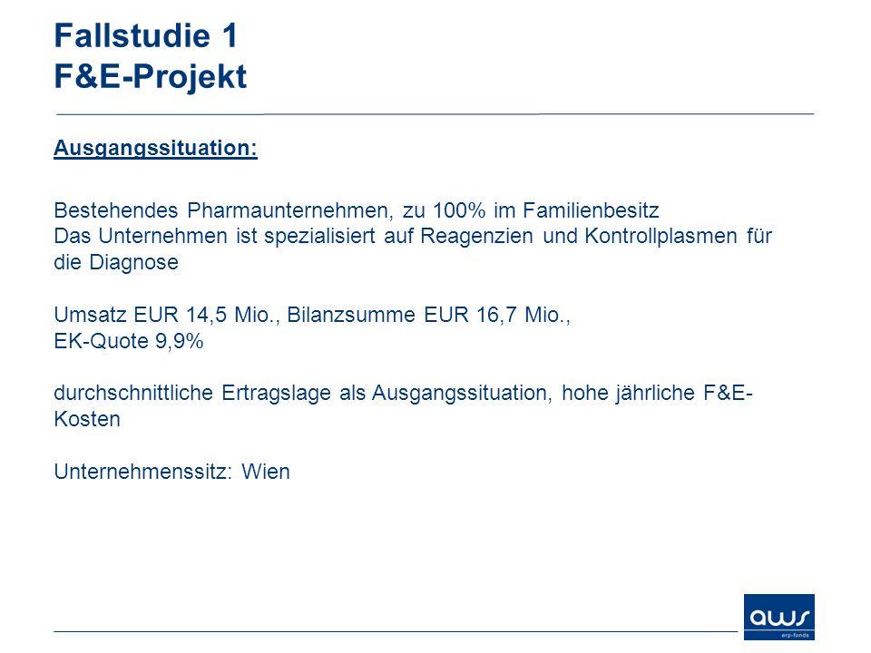Fallstudie 1 F&E-Projekt Ausgangssituation: Bestehendes Pharmaunternehmen, zu 100% im Familienbesitz Das Unternehmen ist spezialisiert auf Reagenzien und Kontrollplasmen für die Diagnose Umsatz EUR 14,5 Mio., Bilanzsumme EUR 16,7 Mio., EK-Quote 9,9% durchschnittliche Ertragslage als Ausgangssituation, hohe jährliche F&E- Kosten Unternehmenssitz: Wien