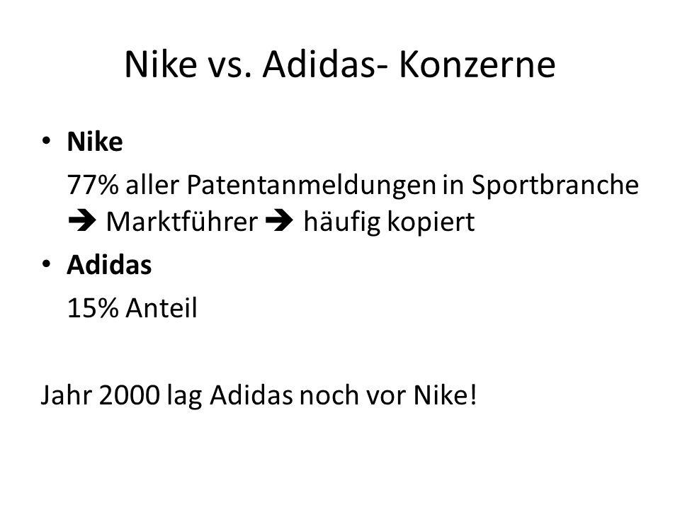 Nike vs. Adidas- Konzerne Nike 77% aller Patentanmeldungen in Sportbranche Marktführer häufig kopiert Adidas 15% Anteil Jahr 2000 lag Adidas noch vor