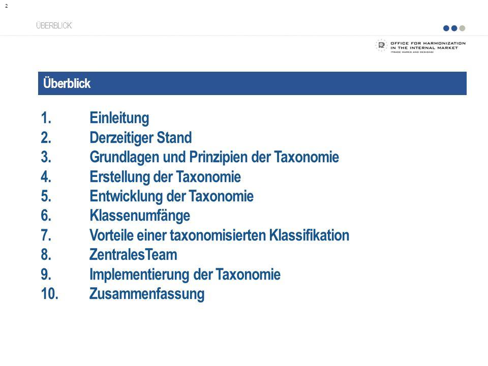1.Einleitung 2.Derzeitiger Stand 3.Grundlagen und Prinzipien der Taxonomie 4.Erstellung der Taxonomie 5.Entwicklung der Taxonomie 6.Klassenumfänge 7.V