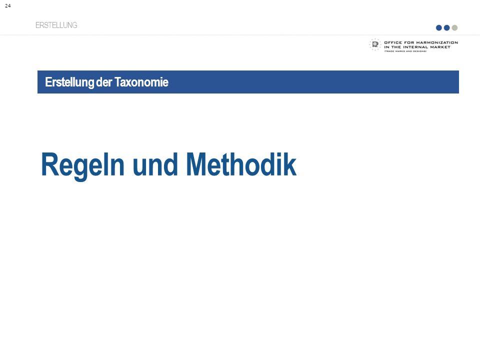 Erstellung der Taxonomie Regeln und Methodik ERSTELLUNG 24