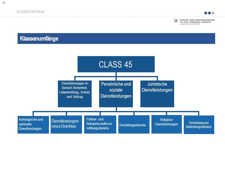 Klassenumfänge KLASSENUMFÄNGE 35 CLASS 45 Dienstleistungen im Bereich Sicherheit, Lebensrettung, Schutz und Vollzug Persönliche und soziale Dienstleis