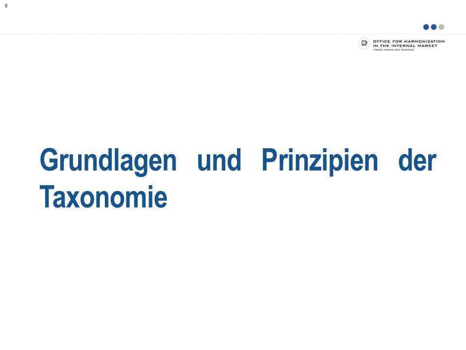 Implementierung der Taxonomie Filtern IMPLEMENTIERUNG Suche verfeinern 49