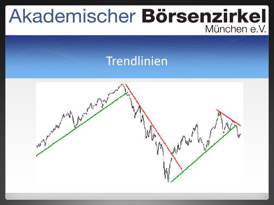 Trendlinien