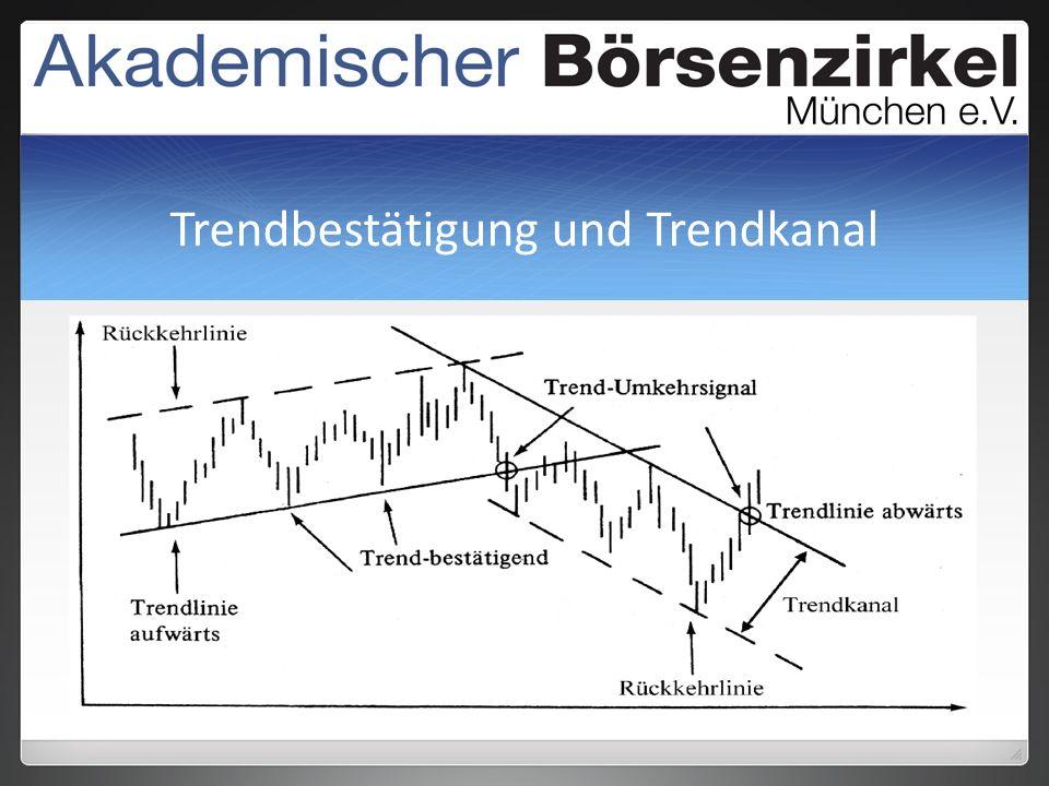 Trendbestätigung und Trendkanal