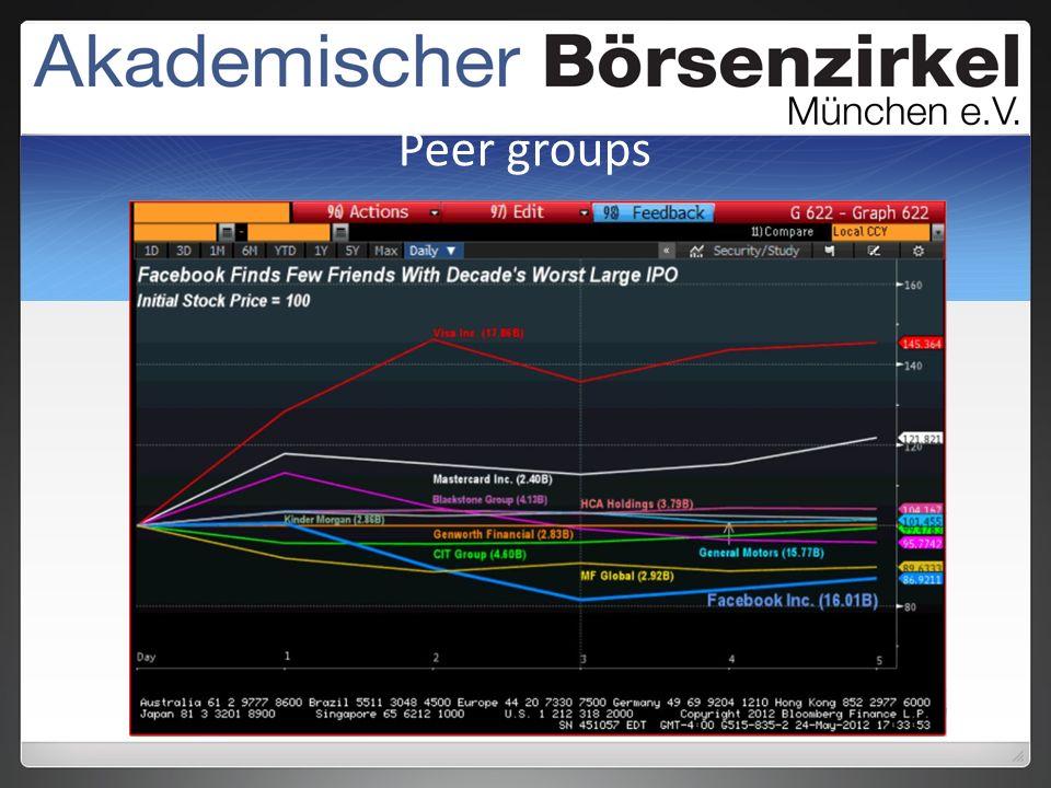Links zu charttools -http://www.finanzen.net/chartsignale/index/DAX-Chartanalyse http://www.finanztreff.de/allianz-chart-erweitert http://www.godmode-trader.de/Index/DAX-Performance-Index/Profichart