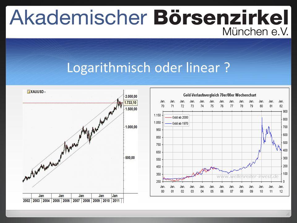 Logarithmisch oder linear ?