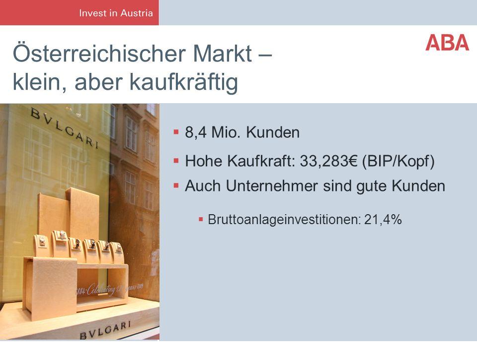 Österreichischer Markt – klein, aber kaufkräftig 8,4 Mio. Kunden Hohe Kaufkraft: 33,283 (BIP/Kopf) Auch Unternehmer sind gute Kunden Bruttoanlageinves