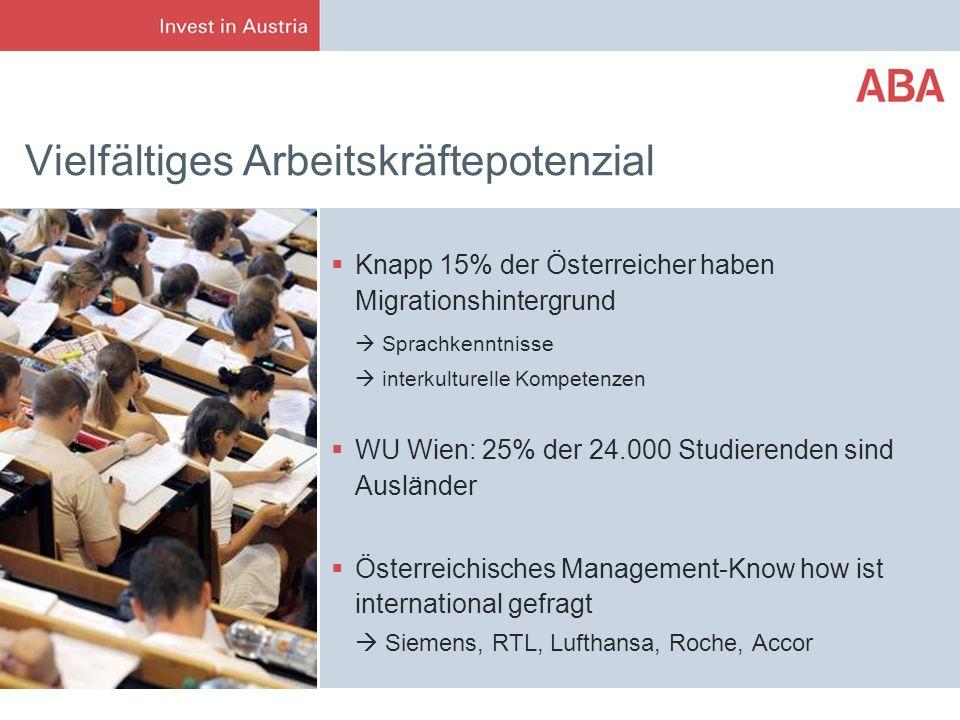 Vielfältiges Arbeitskräftepotenzial Knapp 15% der Österreicher haben Migrationshintergrund Sprachkenntnisse interkulturelle Kompetenzen WU Wien: 25% d