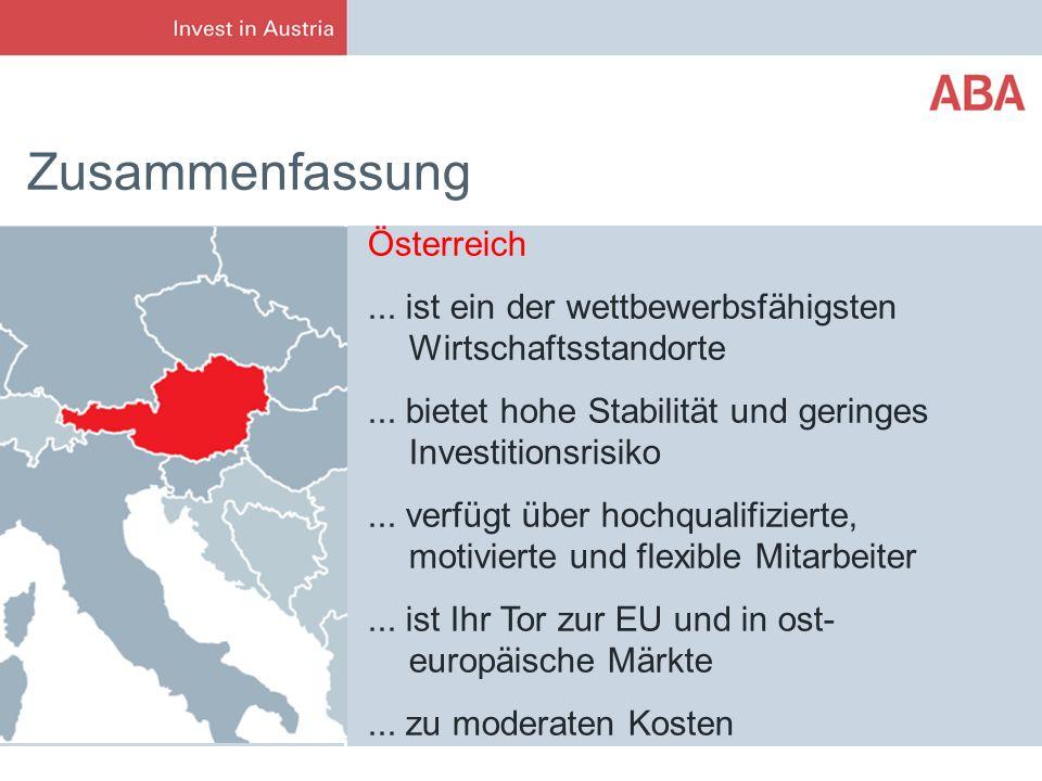 Zusammenfassung Österreich... ist ein der wettbewerbsfähigsten Wirtschaftsstandorte... bietet hohe Stabilität und geringes Investitionsrisiko... verfü