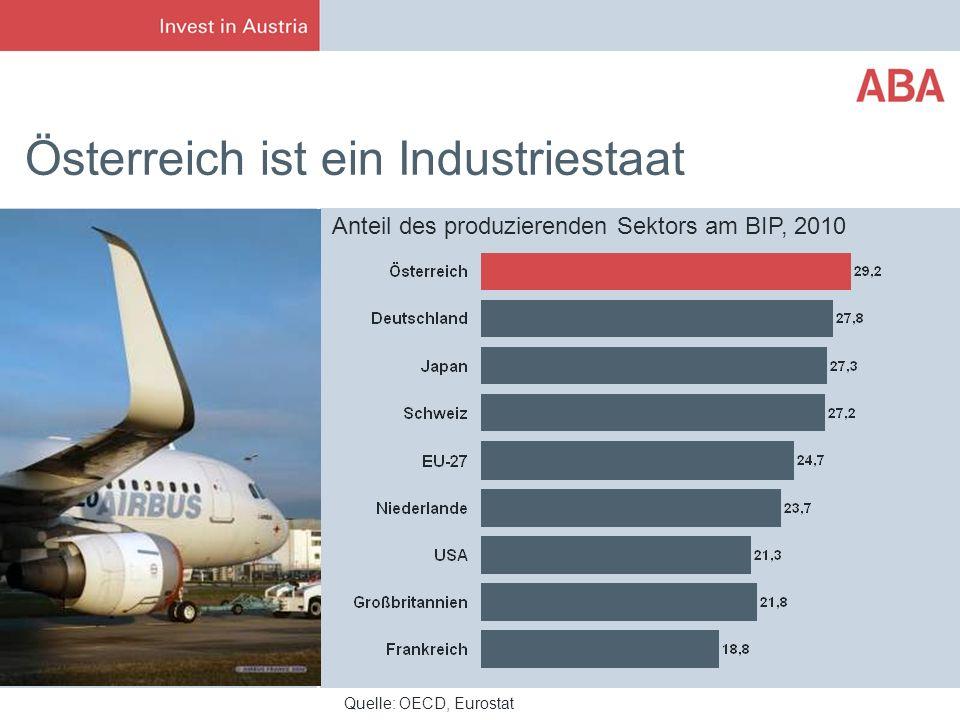 Österreich ist ein Industriestaat Quelle: OECD, Eurostat Anteil des produzierenden Sektors am BIP, 2010