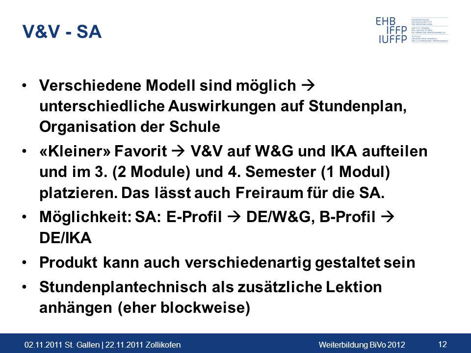 02.11.2011 St. Gallen | 22.11.2011 ZollikofenWeiterbildung BiVo 2012 12 V&V - SA Verschiedene Modell sind möglich unterschiedliche Auswirkungen auf St