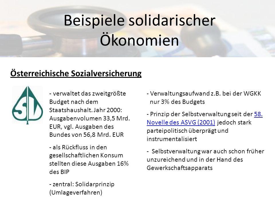 Österreichische Sozialversicherung Beispiele solidarischer Ökonomien - verwaltet das zweitgrößte Budget nach dem Staatshaushalt. Jahr 2000: Ausgabenvo