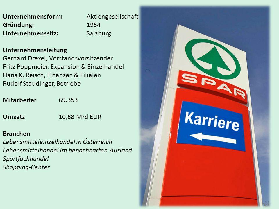 Unternehmensform: Aktiengesellschaft Gründung: 1954 Unternehmenssitz: Salzburg Unternehmensleitung Gerhard Drexel, Vorstandsvorsitzender Fritz Poppmei