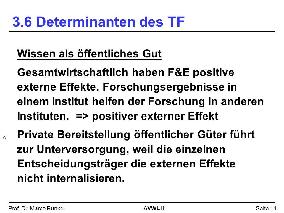 AVWL IIProf. Dr. Marco RunkelSeite 14 Wissen als öffentliches Gut Gesamtwirtschaftlich haben F&E positive externe Effekte. Forschungsergebnisse in ein