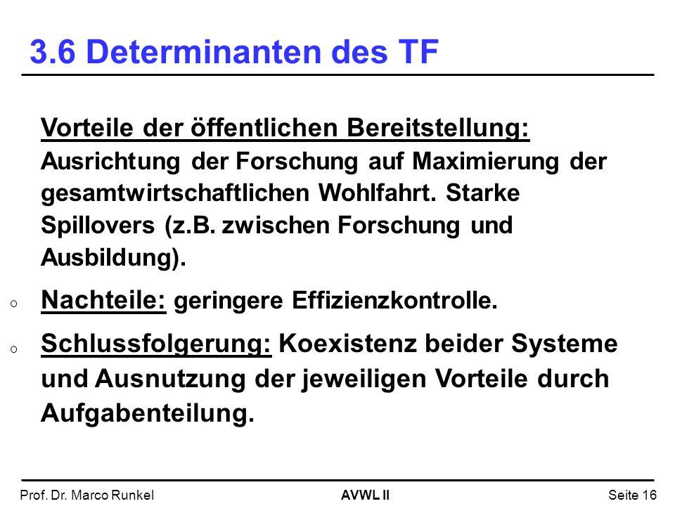 AVWL IIProf. Dr. Marco RunkelSeite 16 Vorteile der öffentlichen Bereitstellung: Ausrichtung der Forschung auf Maximierung der gesamtwirtschaftlichen W