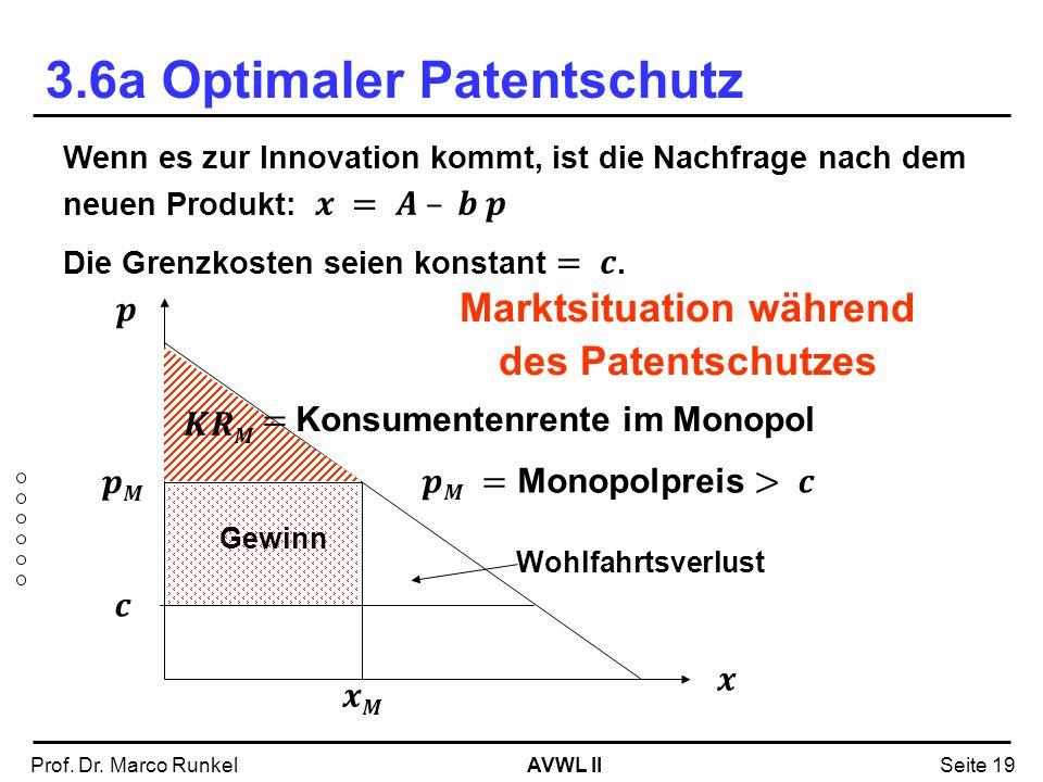 AVWL IIProf. Dr. Marco RunkelSeite 19 Marktsituation während des Patentschutzes Wohlfahrtsverlust Gewinn 3.6a Optimaler Patentschutz