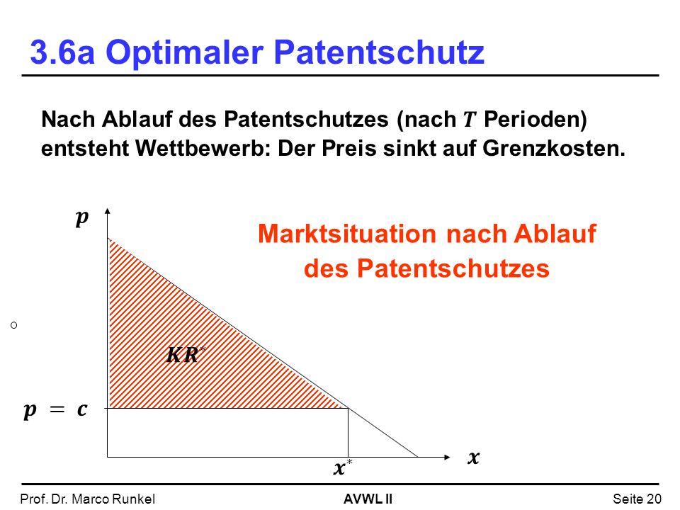 AVWL IIProf. Dr. Marco RunkelSeite 20 Marktsituation nach Ablauf des Patentschutzes 3.6a Optimaler Patentschutz