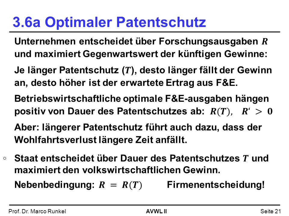 AVWL IIProf. Dr. Marco RunkelSeite 21 Aber: längerer Patentschutz führt auch dazu, dass der Wohlfahrtsverlust längere Zeit anfällt. 3.6a Optimaler Pat