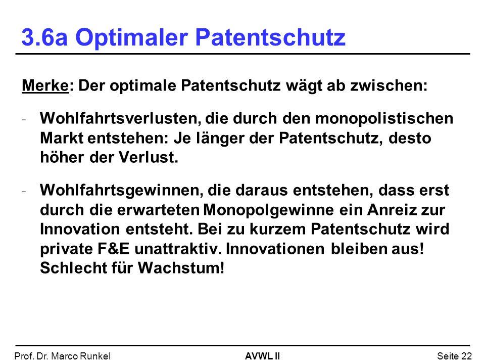 AVWL IIProf. Dr. Marco RunkelSeite 22 Merke: Der optimale Patentschutz wägt ab zwischen: - Wohlfahrtsverlusten, die durch den monopolistischen Markt e