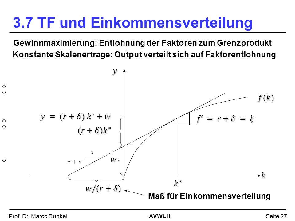 AVWL IIProf. Dr. Marco RunkelSeite 27 Konstante Skalenerträge: Output verteilt sich auf Faktorentlohnung Gewinnmaximierung: Entlohnung der Faktoren zu