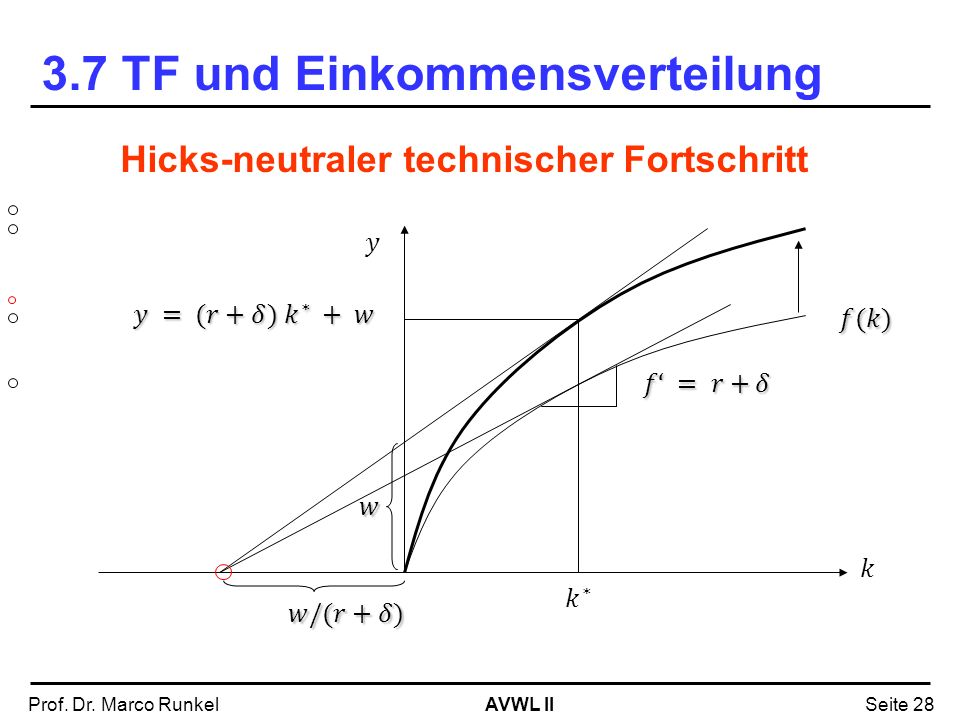 AVWL IIProf. Dr. Marco RunkelSeite 28 Hicks-neutraler technischer Fortschritt 3.7 TF und Einkommensverteilung