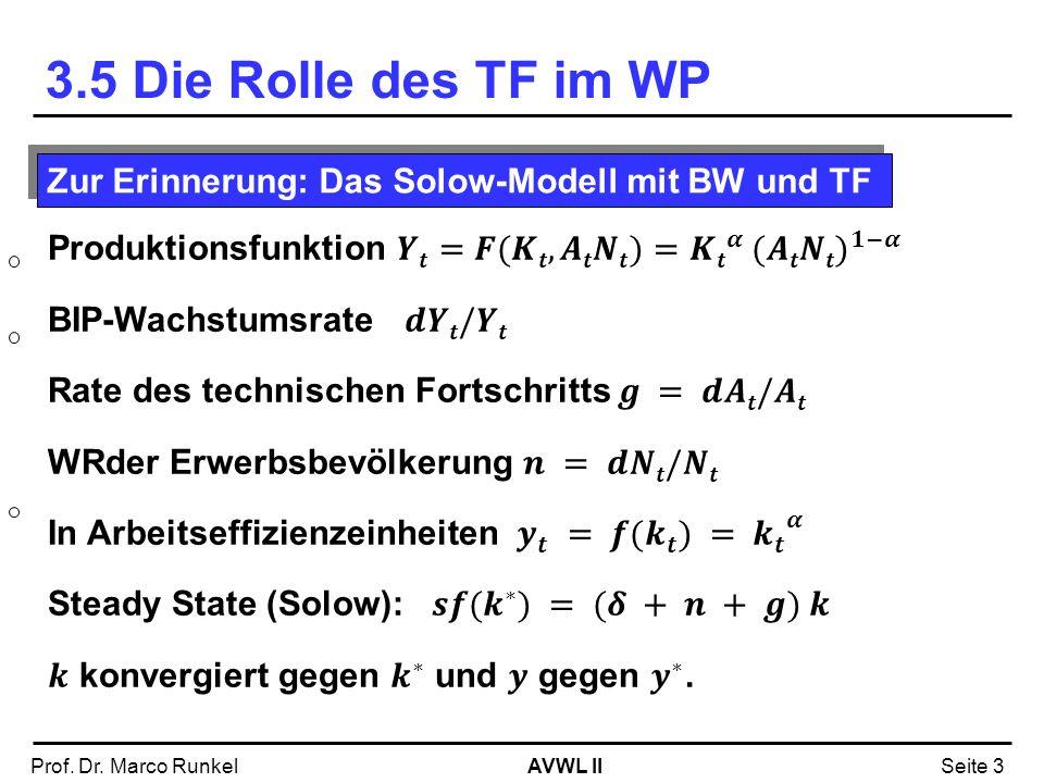 AVWL IIProf. Dr. Marco RunkelSeite 3 3.5 Die Rolle des TF im WP Zur Erinnerung: Das Solow-Modell mit BW und TF